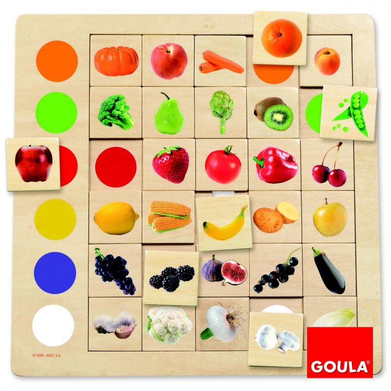 Barevné asociace Goula
